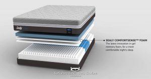 Sealy Essence Posturepedic Mattress - Yorkshire Linen Beds & More Mijas Costa Marbella OG04